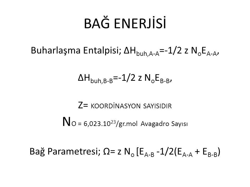 BAĞ ENERJİSİ Buharlaşma Entalpisi; ∆H buh,A-A =-1/2 z N o E A-A, ∆H buh,B-B =-1/2 z N o E B-B, Z= KOORDİNASYON SAYISIDIR N O = 6,023.10 23 /gr.mol Ava
