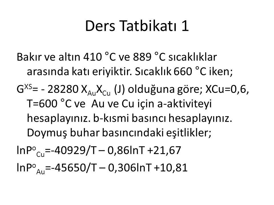 Ders Tatbikatı 1 Bakır ve altın 410 °C ve 889 °C sıcaklıklar arasında katı eriyiktir. Sıcaklık 660 ° C iken; G XS = - 28280 X Au X Cu (J) olduğuna gör