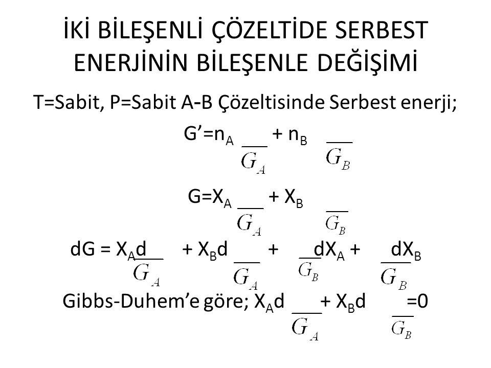 İKİ BİLEŞENLİ ÇÖZELTİDE SERBEST ENERJİNİN BİLEŞENLE DEĞİŞİMİ T=Sabit, P=Sabit A - B Çözeltisinde Serbest enerji; G'=n A + n B G=X A + X B dG = X A d +
