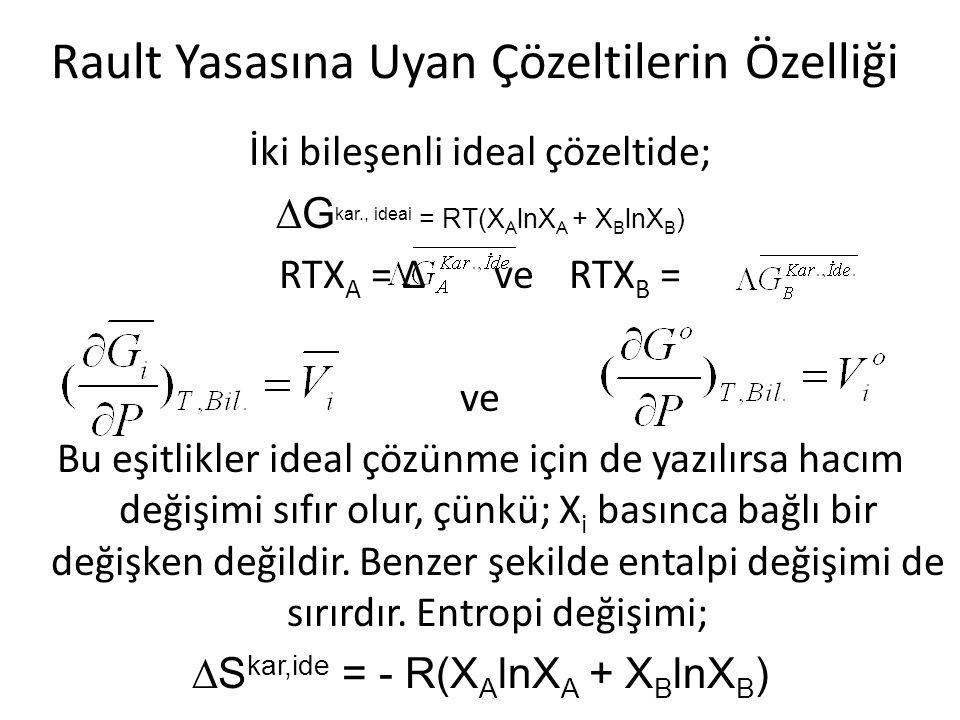 Rault Yasasına Uyan Çözeltilerin Özelliği İki bileşenli ideal çözeltide; ∆G kar., ideai = RT(X A lnX A + X B lnX B ) RTX A = ∆ ve RTX B = ve Bu eşitli