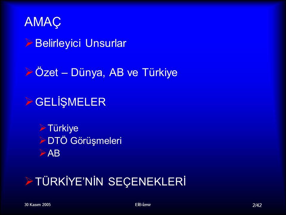 30 Kasım 2005EİB-İzmir 2/42 AMAÇ  Belirleyici Unsurlar  Özet – Dünya, AB ve Türkiye  GELİŞMELER  Türkiye  DTÖ Görüşmeleri  AB  TÜRKİYE'NİN SEÇENEKLERİ