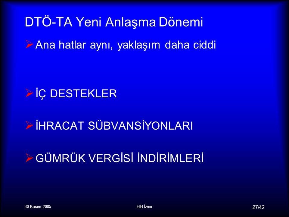 30 Kasım 2005EİB-İzmir 27/42 DTÖ-TA Yeni Anlaşma Dönemi  Ana hatlar aynı, yaklaşım daha ciddi  İÇ DESTEKLER  İHRACAT SÜBVANSİYONLARI  GÜMRÜK VERGİSİ İNDİRİMLERİ