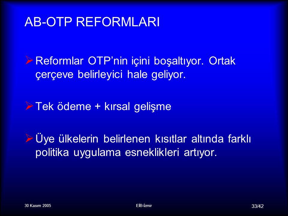 30 Kasım 2005EİB-İzmir 33/42 AB-OTP REFORMLARI  Reformlar OTP'nin içini boşaltıyor.