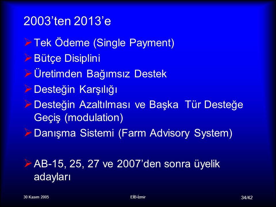 30 Kasım 2005EİB-İzmir 34/42 2003'ten 2013'e  Tek Ödeme (Single Payment)  Bütçe Disiplini  Üretimden Bağımsız Destek  Desteğin Karşılığı  Desteğin Azaltılması ve Başka Tür Desteğe Geçiş (modulation)  Danışma Sistemi (Farm Advisory System)  AB-15, 25, 27 ve 2007'den sonra üyelik adayları