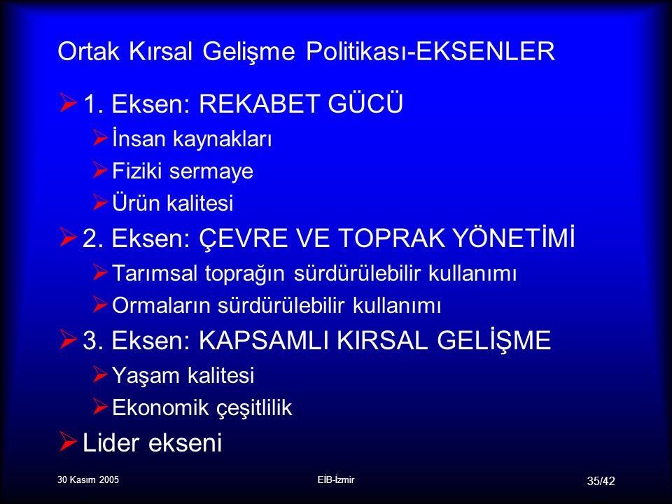 30 Kasım 2005EİB-İzmir 35/42 Ortak Kırsal Gelişme Politikası-EKSENLER  1.