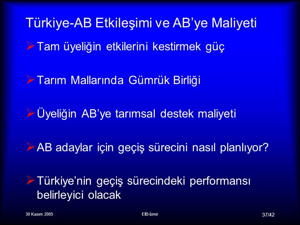 30 Kasım 2005EİB-İzmir 37/42 Türkiye-AB Etkileşimi ve AB'ye Maliyeti  Tam üyeliğin etkilerini kestirmek güç  Tarım Mallarında Gümrük Birliği  Üyeliğin AB'ye tarımsal destek maliyeti  AB adaylar için geçiş sürecini nasıl planlıyor.