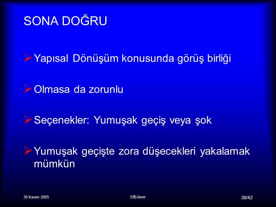 30 Kasım 2005EİB-İzmir 38/42 SONA DOĞRU  Yapısal Dönüşüm konusunda görüş birliği  Olmasa da zorunlu  Seçenekler: Yumuşak geçiş veya şok  Yumuşak geçişte zora düşecekleri yakalamak mümkün