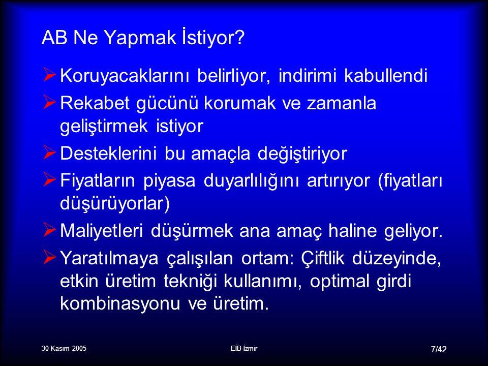 30 Kasım 2005EİB-İzmir 7/42 AB Ne Yapmak İstiyor.