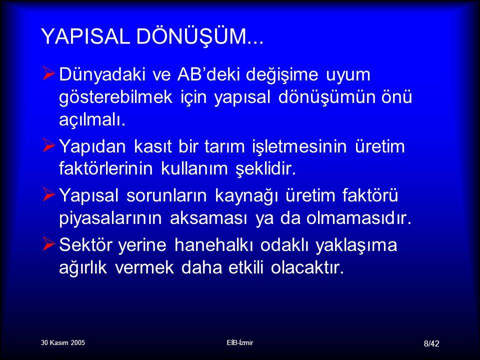 30 Kasım 2005EİB-İzmir 8/42 YAPISAL DÖNÜŞÜM...