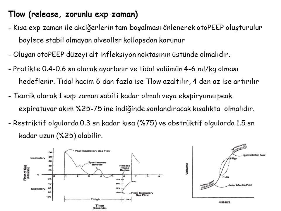 Tlow (release, zorunlu exp zaman) - Kısa exp zaman ile akciğerlerin tam boşalması önlenerek otoPEEP oluşturulur böylece stabil olmayan alveoller kolla