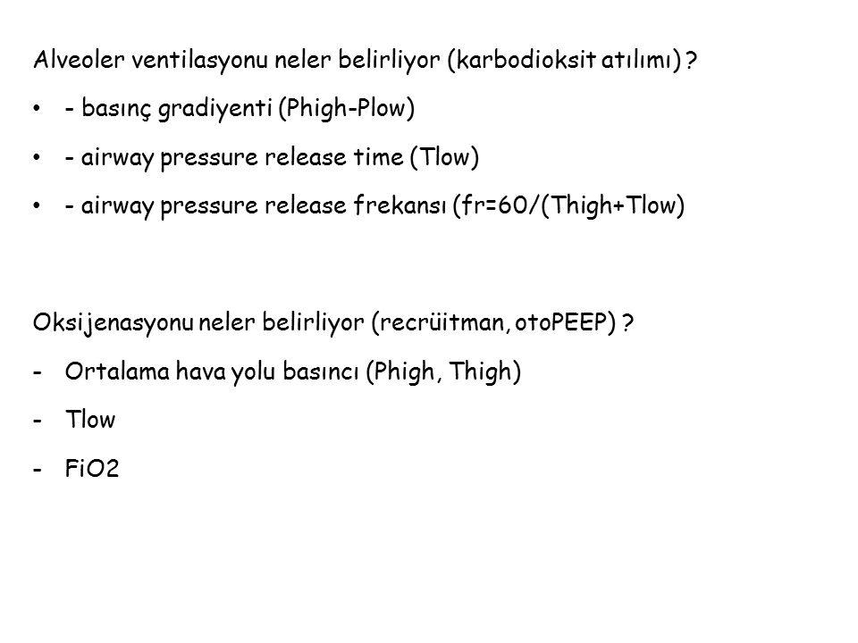 Alveoler ventilasyonu neler belirliyor (karbodioksit atılımı) ? - basınç gradiyenti (Phigh-Plow) - airway pressure release time (Tlow) - airway pressu