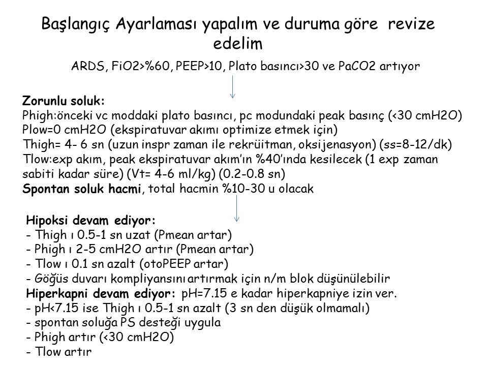 Başlangıç Ayarlaması yapalım ve duruma göre revize edelim ARDS, FiO2>%60, PEEP>10, Plato basıncı>30 ve PaCO2 artıyor Zorunlu soluk: Phigh:önceki vc mo