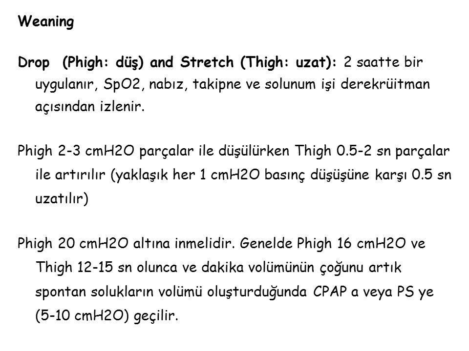 Weaning Drop (Phigh: düş) and Stretch (Thigh: uzat): 2 saatte bir uygulanır, SpO2, nabız, takipne ve solunum işi derekrüitman açısından izlenir. Phigh