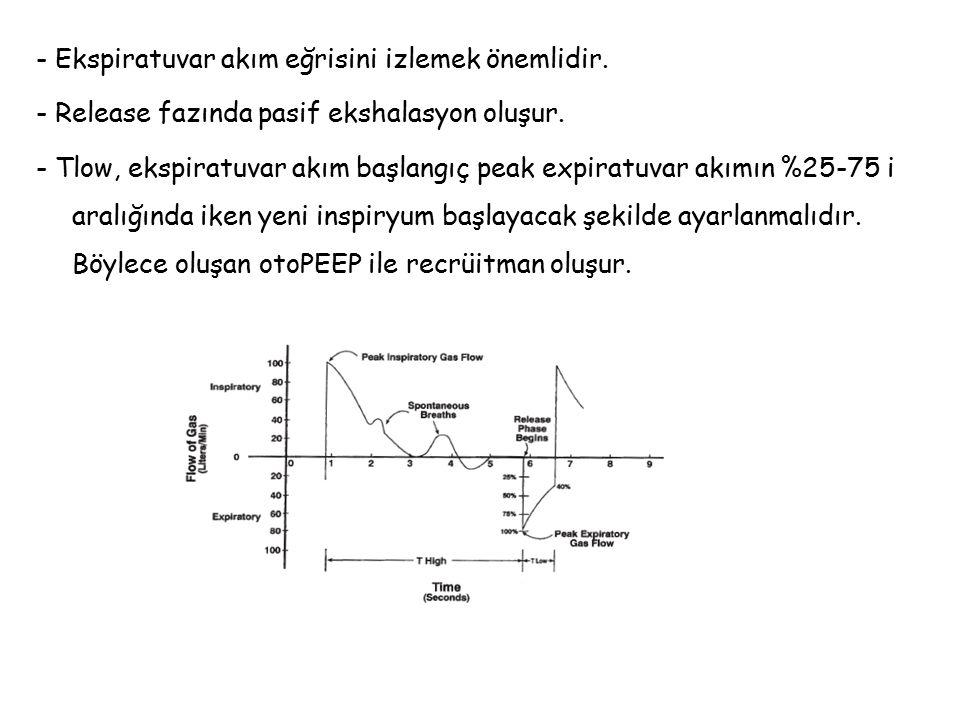 - Ekspiratuvar akım eğrisini izlemek önemlidir. - Release fazında pasif ekshalasyon oluşur. - Tlow, ekspiratuvar akım başlangıç peak expiratuvar akımı