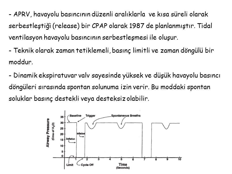 Endikasyonları: -Düşük kompliyans (ARDS) -Torasik restriksiyona bağlı (asit, obezite) sekonder akciğer disfonksiyonu -Yetersiz oksijenasyon (FiO2>%60) -Peak insp basınç>35 cmH2O ve /veya PEEP>10 cmH2O -Koruyucu ventilasyonun başarısızlığı (yüksek PEEP, düşük tidal volüm) -Pplato> 30 cmH2O ve PaCO2 yükseliyor: ne yapacaksın?.