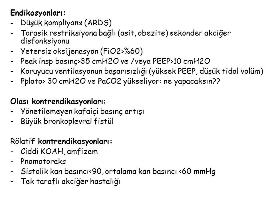 Endikasyonları: -Düşük kompliyans (ARDS) -Torasik restriksiyona bağlı (asit, obezite) sekonder akciğer disfonksiyonu -Yetersiz oksijenasyon (FiO2>%60)