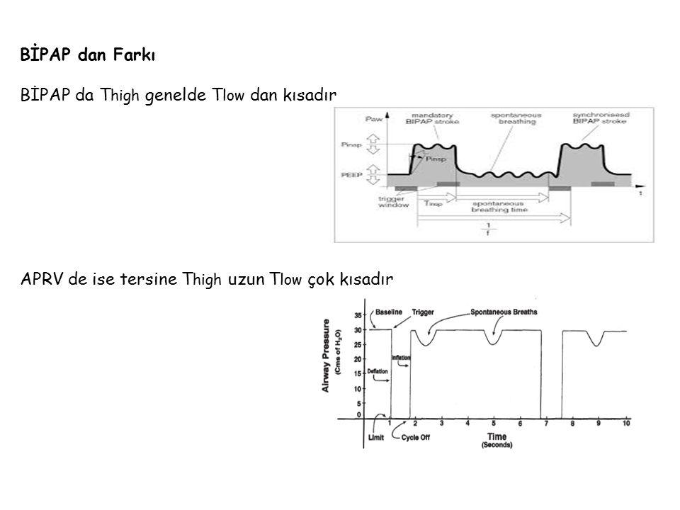 BİPAP dan Farkı BİPAP da T high genelde T low dan kısadır APRV de ise tersine T high uzun T low çok kısadır
