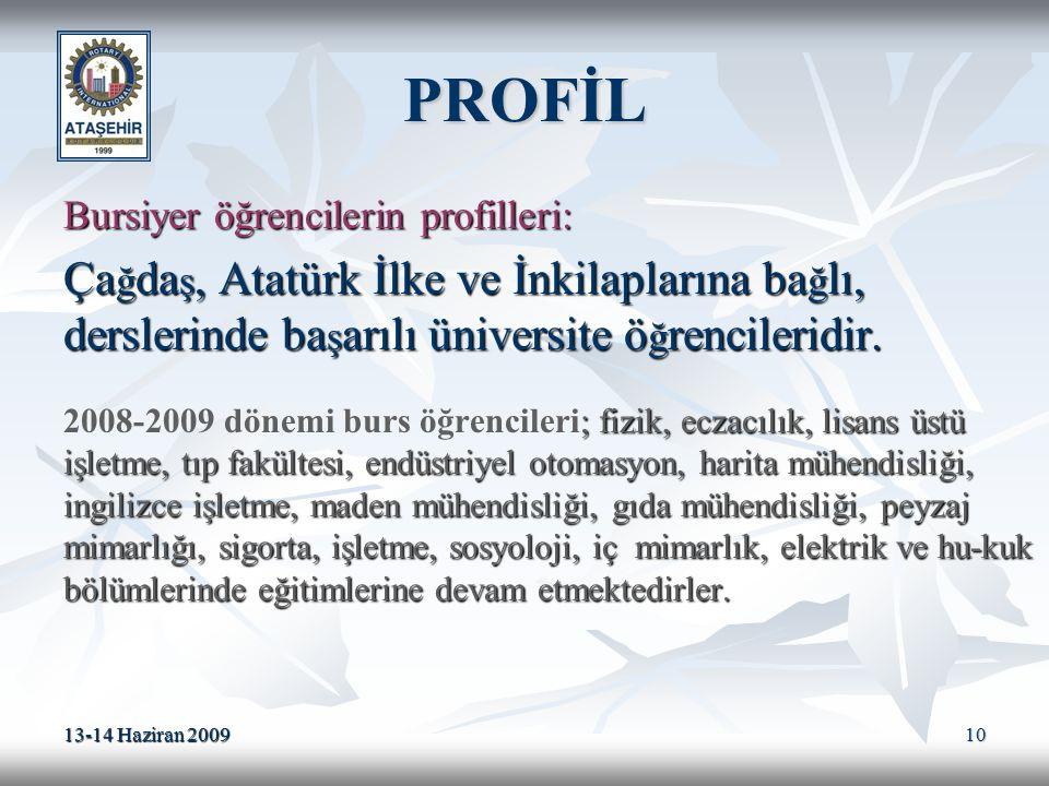 13-14 Haziran 2009 10 PROFİL Bursiyer öğrencilerin profilleri: Ça ğ da ş, Atatürk İlke ve İnkilaplarına ba ğ lı, derslerinde ba ş arılı üniversite ö ğ