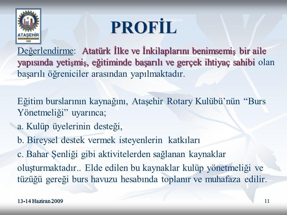 13-14 Haziran 2009 11 PROFİL Atatürk İlke ve İnkilaplarını benimsemi ş bir aile yapısında yeti ş mi ş, eğitiminde başarılı ve gerçek ihtiyaç sahibi De