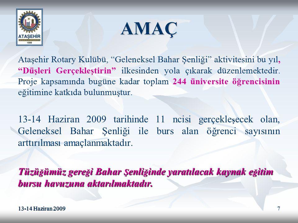 """13-14 Haziran 2009 7 AMAÇ Ataşehir Rotary Kulübü, """"Geleneksel Bahar Şenliği"""" aktivitesini bu yıl, """"Düşleri Gerçekleştirin"""" ilkesinden yola çıkarak düz"""