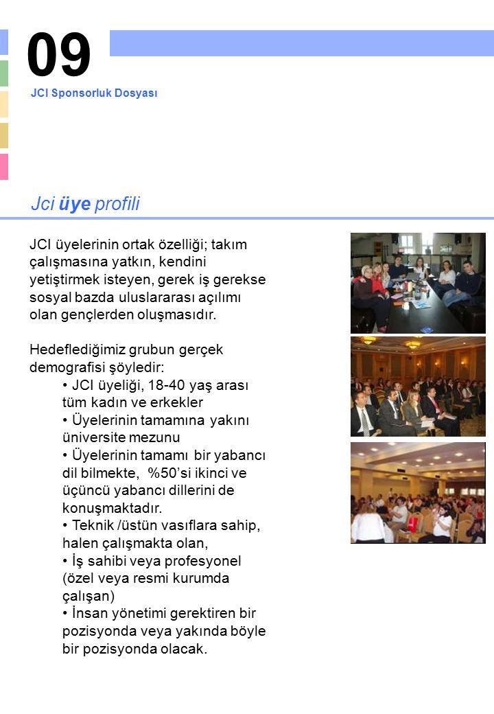 09 Jci üye profili JCI üyelerinin ortak özelliği; takım çalışmasına yatkın, kendini yetiştirmek isteyen, gerek iş gerekse sosyal bazda uluslararası aç