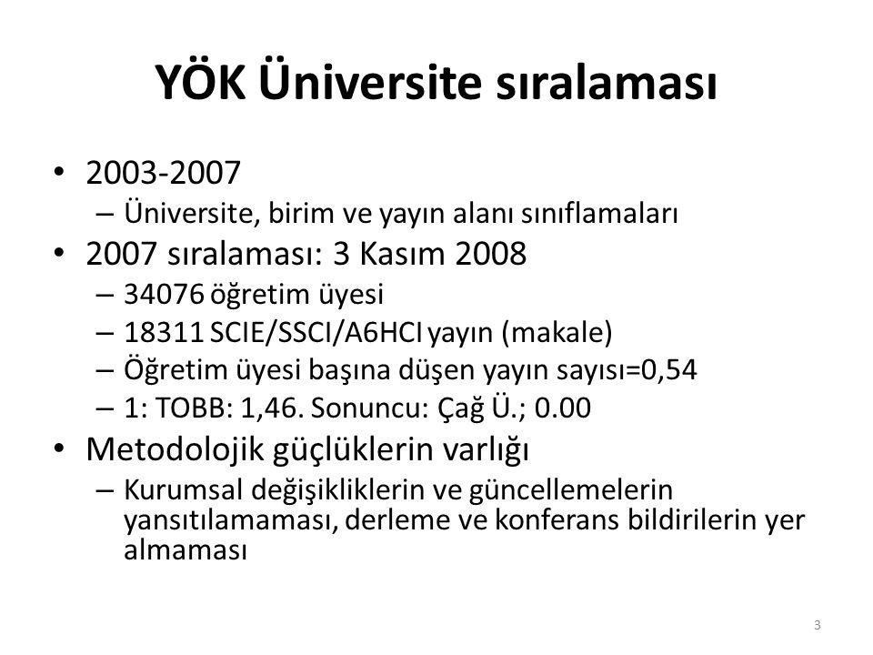 YÖK Üniversite sıralaması 2003-2007 – Üniversite, birim ve yayın alanı sınıflamaları 2007 sıralaması: 3 Kasım 2008 – 34076 öğretim üyesi – 18311 SCIE/