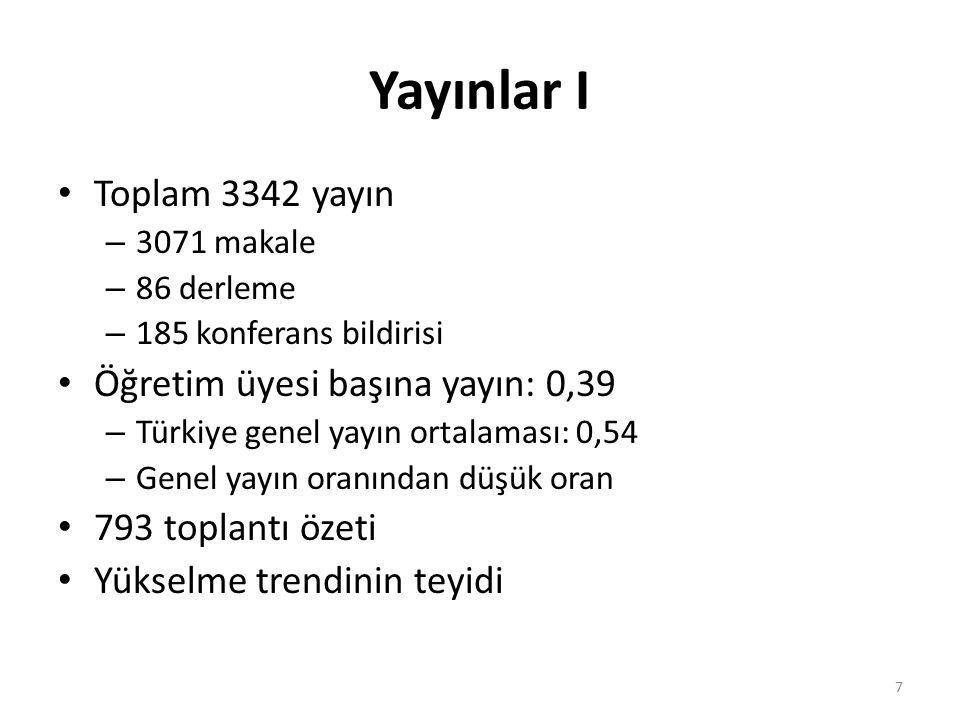 Yayınlar I Toplam 3342 yayın – 3071 makale – 86 derleme – 185 konferans bildirisi Öğretim üyesi başına yayın: 0,39 – Türkiye genel yayın ortalaması: 0