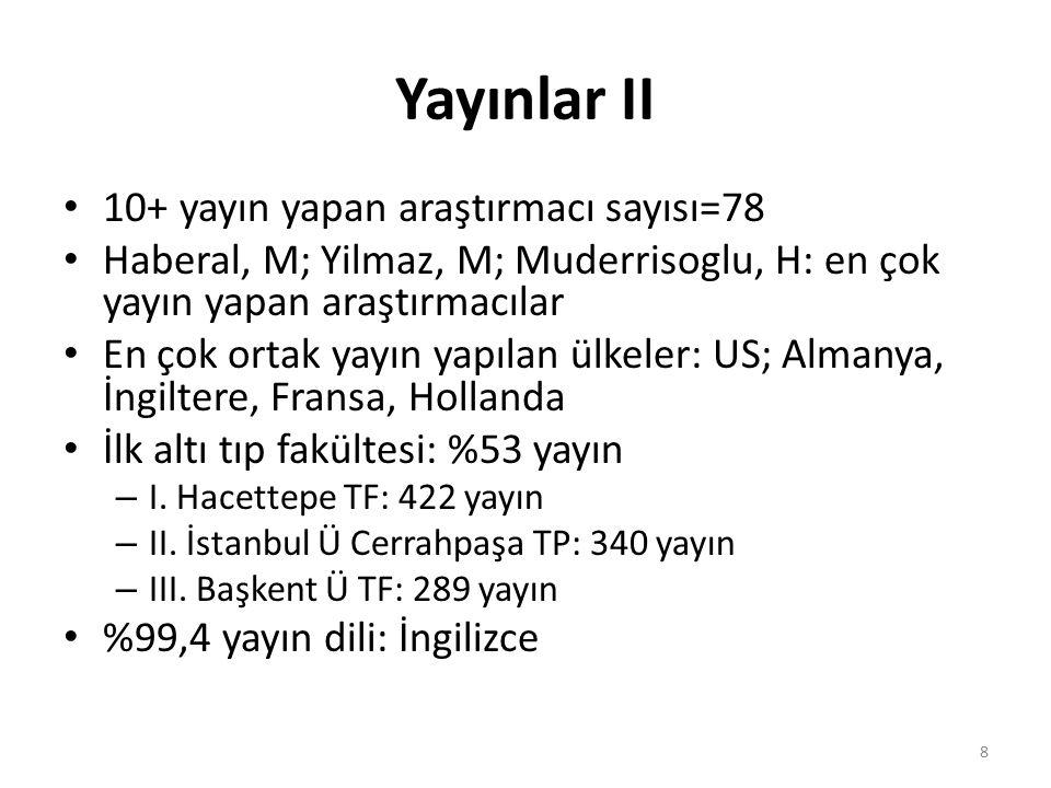 Yayınlar II 10+ yayın yapan araştırmacı sayısı=78 Haberal, M; Yilmaz, M; Muderrisoglu, H: en çok yayın yapan araştırmacılar En çok ortak yayın yapılan