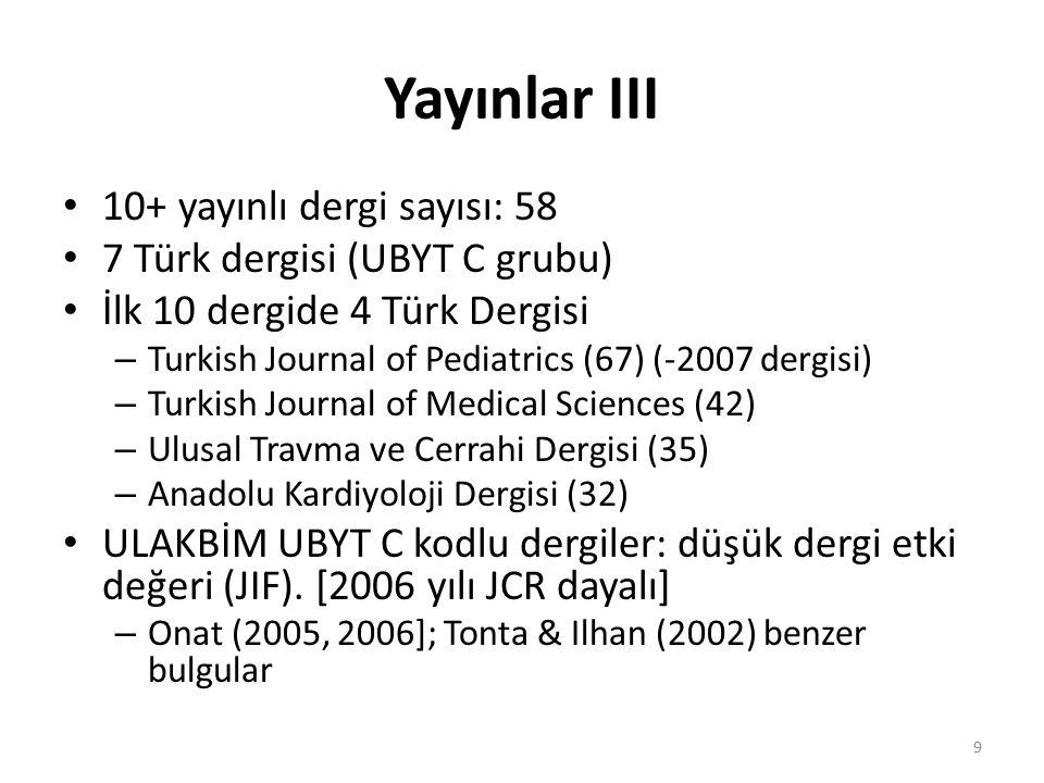 Yayınlar III 10+ yayınlı dergi sayısı: 58 7 Türk dergisi (UBYT C grubu) İlk 10 dergide 4 Türk Dergisi – Turkish Journal of Pediatrics (67) (-2007 derg