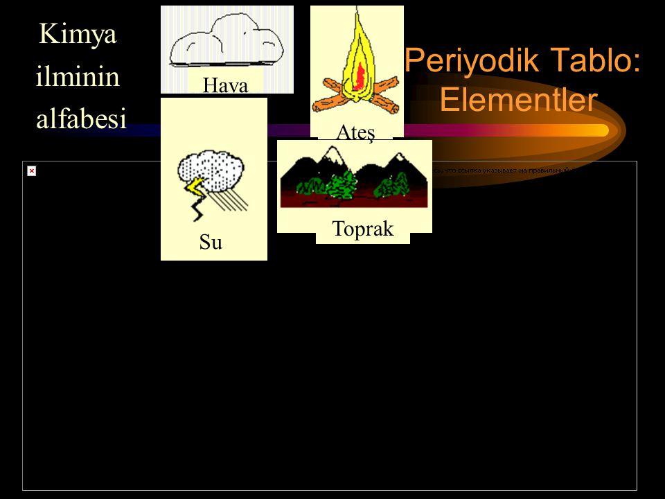 Periyodik Tablo: Elementler Kimya ilminin alfabesi Ateş Hava Toprak Su