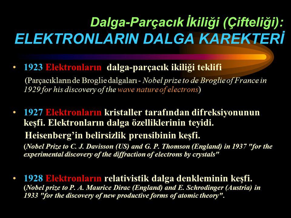Dalga-Parçacık İkiliği (Çifteliği): ELEKTRONLARIN DALGA KAREKTERİ 1923 Elektronların dalga-parçacık ikiliği teklifi (Parçacıkların de Broglie dalgalar