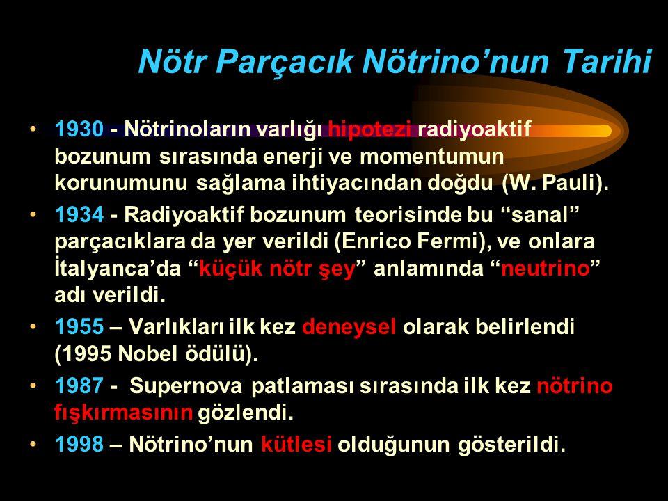 Nötr Parçacık Nötrino'nun Tarihi 1930 - Nötrinoların varlığı hipotezi radiyoaktif bozunum sırasında enerji ve momentumun korunumunu sağlama ihtiyacınd