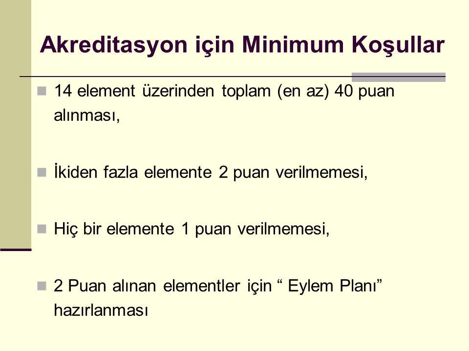 Akreditasyon için Minimum Koşullar 14 element üzerinden toplam (en az) 40 puan alınması, İkiden fazla elemente 2 puan verilmemesi, Hiç bir elemente 1