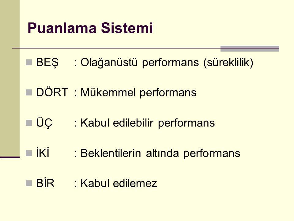 Puanlama Sistemi BEŞ: Olağanüstü performans (süreklilik) DÖRT: Mükemmel performans ÜÇ: Kabul edilebilir performans İKİ: Beklentilerin altında performa