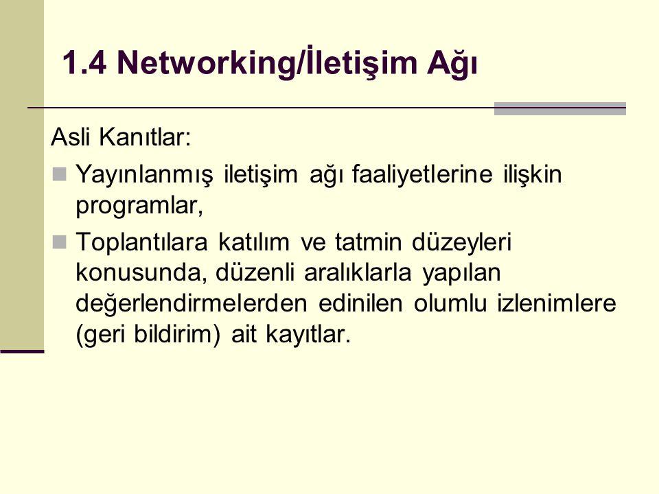 1.4 Networking/İletişim Ağı Asli Kanıtlar: Yayınlanmış iletişim ağı faaliyetlerine ilişkin programlar, Toplantılara katılım ve tatmin düzeyleri konusu