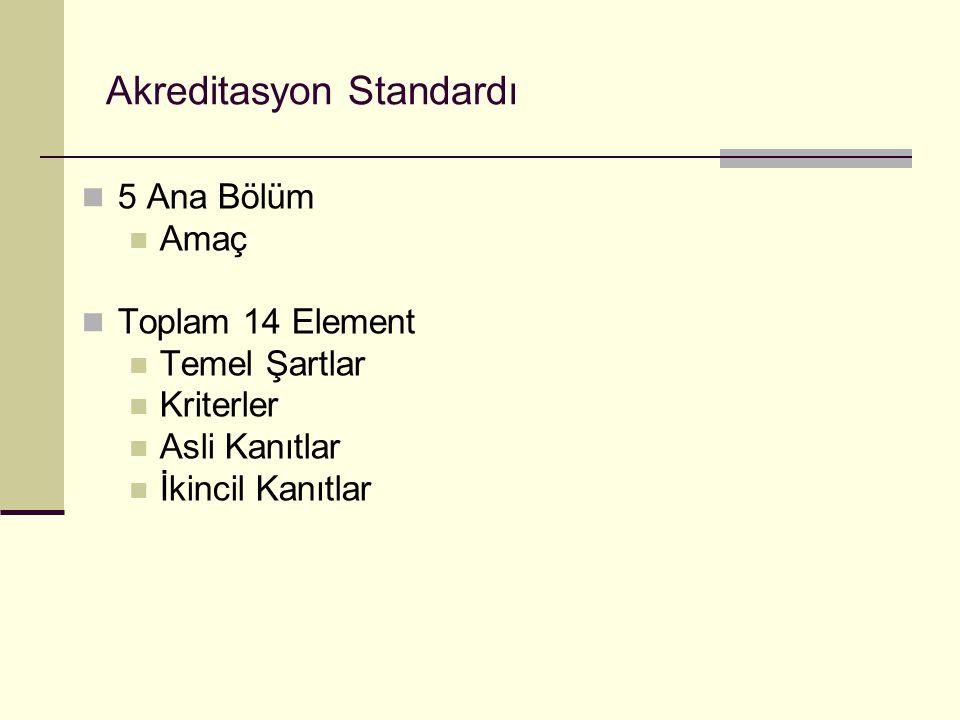 Akreditasyon Standardı 5 Ana Bölüm Amaç Toplam 14 Element Temel Şartlar Kriterler Asli Kanıtlar İkincil Kanıtlar