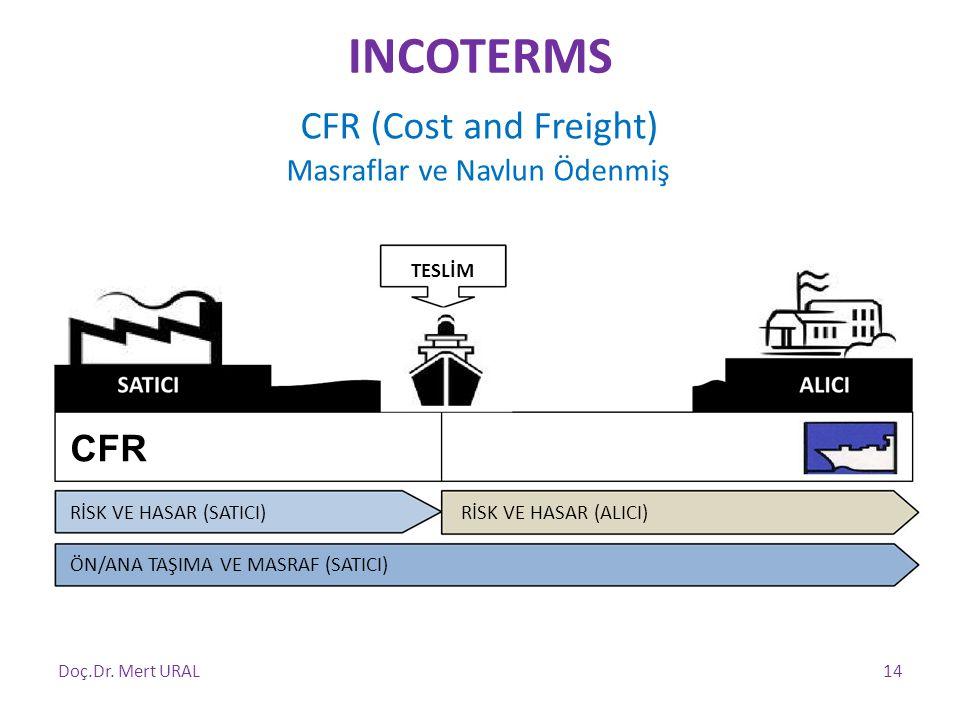 TESLİM CFR RİSK VE HASAR (SATICI) ÖN/ANA TAŞIMA VE MASRAF (SATICI) RİSK VE HASAR (ALICI) Doç.Dr. Mert URAL14 CFR (Cost and Freight) Masraflar ve Navlu