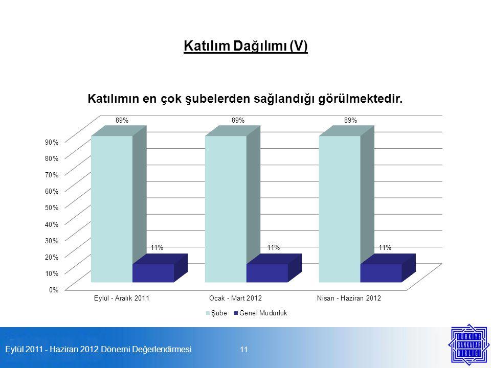 Eylül 2011 - Haziran 2012 Dönemi Değerlendirmesi 11 Katılım Dağılımı (V)