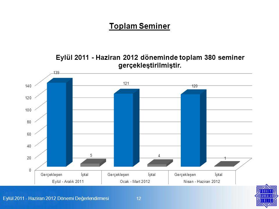 Eylül 2011 - Haziran 2012 Dönemi Değerlendirmesi 12 Toplam Seminer