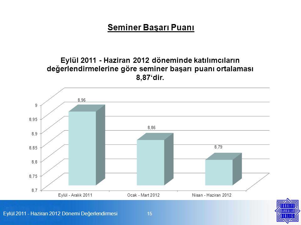 Eylül 2011 - Haziran 2012 Dönemi Değerlendirmesi 15 Seminer Başarı Puanı