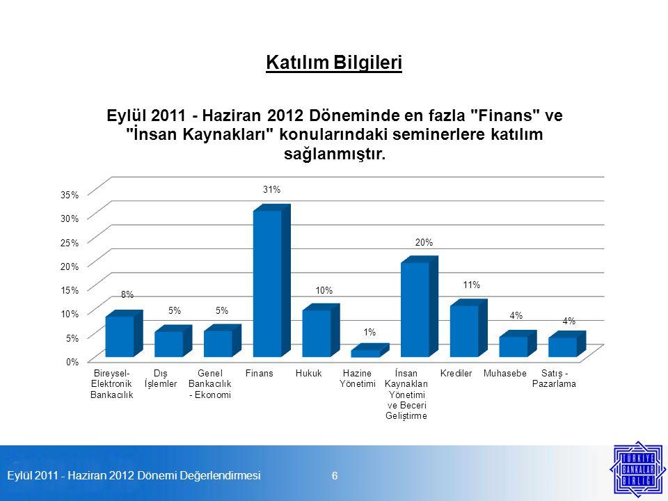 Eylül 2011 - Haziran 2012 Dönemi Değerlendirmesi 6 Katılım Bilgileri