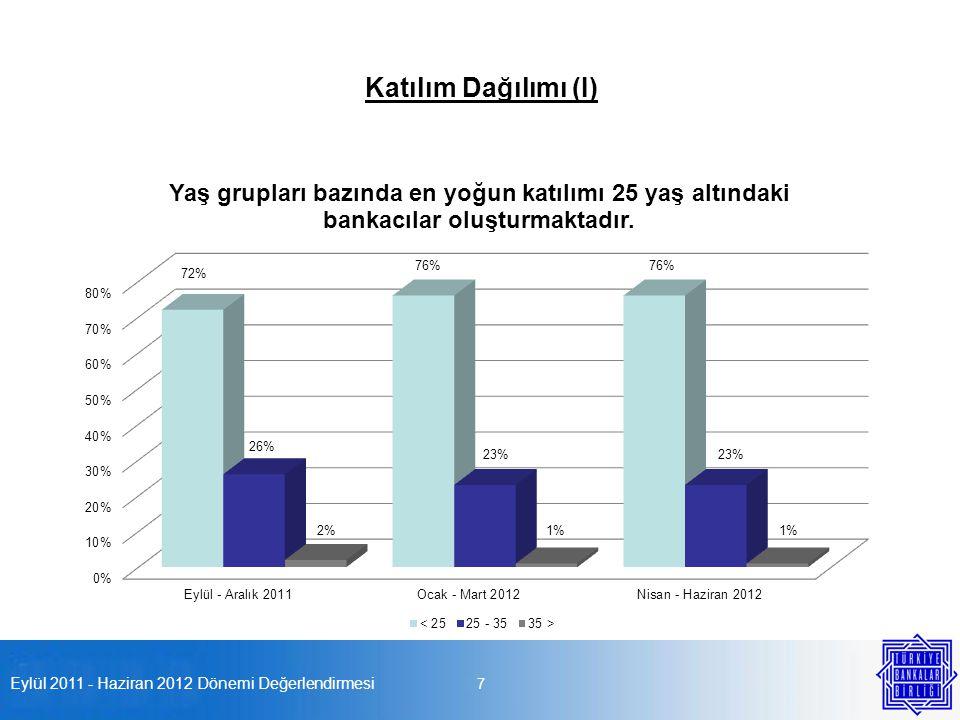 Eylül 2011 - Haziran 2012 Dönemi Değerlendirmesi 7 Katılım Dağılımı (I)