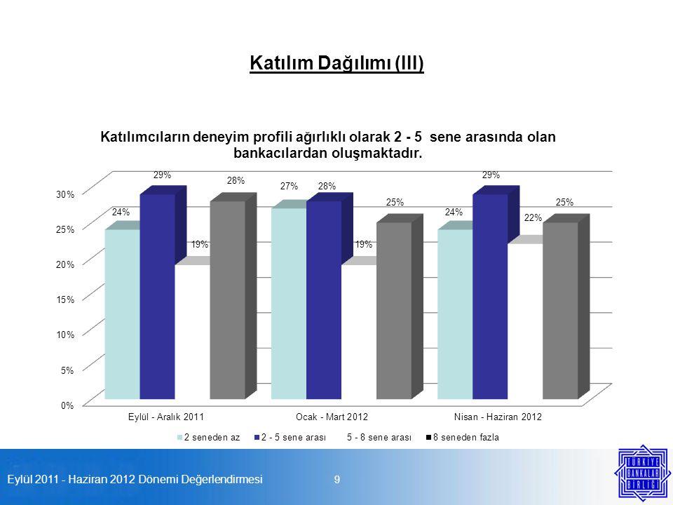 Eylül 2011 - Haziran 2012 Dönemi Değerlendirmesi 9 Katılım Dağılımı (III)
