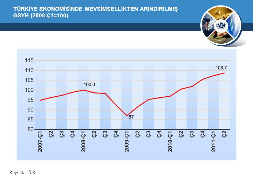 TÜRKİYE EKONOMİSİNDE MEVSİMSELLİKTEN ARINDIRILMIŞ GSYH (2008 Ç1=100) Kaynak: TÜİK
