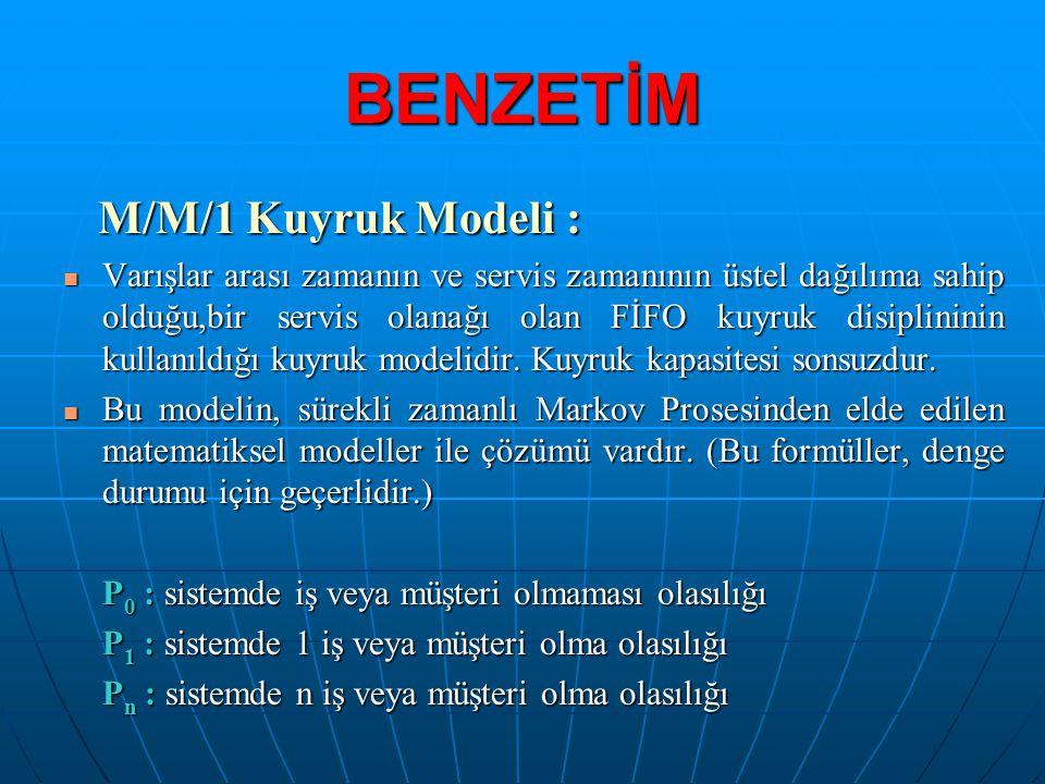 M/M/1 Kuyruk Modeli : M/M/1 Kuyruk Modeli : Varışlar arası zamanın ve servis zamanının üstel dağılıma sahip olduğu,bir servis olanağı olan FİFO kuyruk