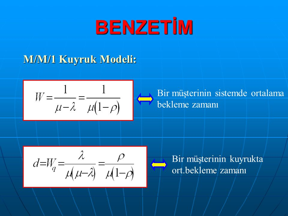 BENZETİM M/M/1 Kuyruk Modeli: M/M/1 Kuyruk Modeli: Bir müşterinin sistemde ortalama bekleme zamanı Bir müşterinin kuyrukta ort.bekleme zamanı