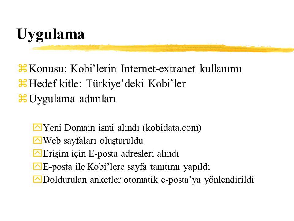 Uygulama zKonusu: Kobi'lerin Internet-extranet kullanımı zHedef kitle: Türkiye'deki Kobi'ler zUygulama adımları yYeni Domain ismi alındı (kobidata.com