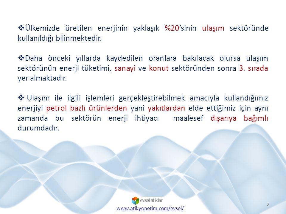 KAYNAKLAR  http://enerjiyonetimi.com.tr http://enerjiyonetimi.com.tr  http://www.aydinlatmax.com http://www.aydinlatmax.com  http://www.eie.gov.tr http://www.eie.gov.tr  http://www.enerjitasarrufu.com/ http://www.enerjitasarrufu.com/  http://www.immergas.com.tr http://www.immergas.com.tr 14 www.atikyonetim.com/evsel/