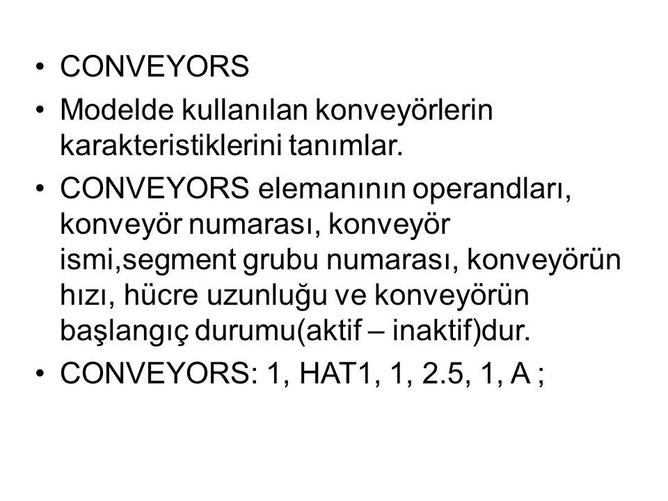 CONVEYORS Modelde kullanılan konveyörlerin karakteristiklerini tanımlar.