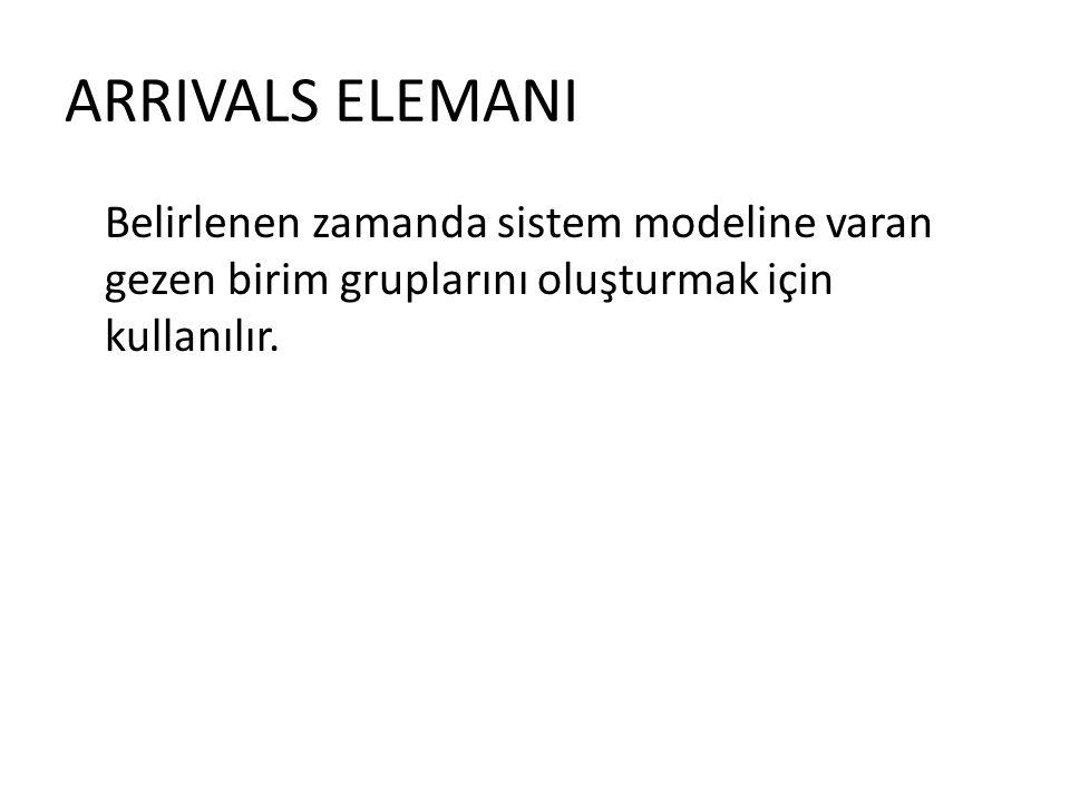 ARRIVALS ELEMANI Belirlenen zamanda sistem modeline varan gezen birim gruplarını oluşturmak için kullanılır.